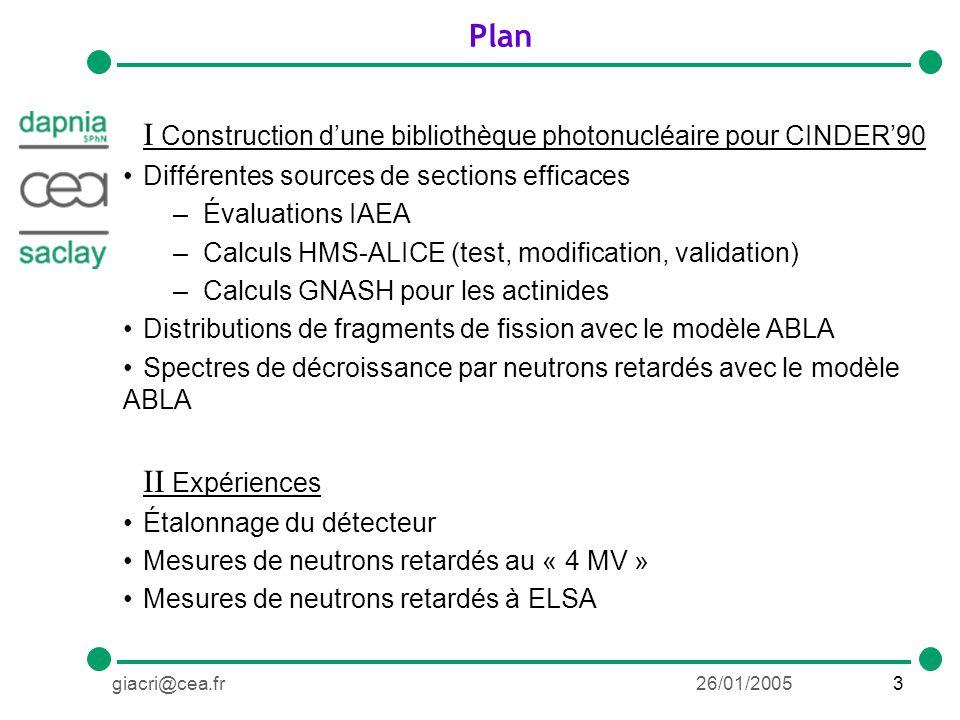 14giacri@cea.fr26/01/2005 Extension de la bibliothèque aux photons Les autres Bibliothèque Photons E<25 MeV HMS-ALICE Z84 Sections efficaces Produits de fissionSections efficaces Z>84 IAEA 155 isotopes 9 isotopes GNASH 3 isotopes Sources de sections efficaces photonucléaires Évaluations de lIAEA Calculs HMS-ALICE Amélioration des sections efficaces par lutilisation de GNASH pour : – 237 Np – 240 Pu – 241 Am