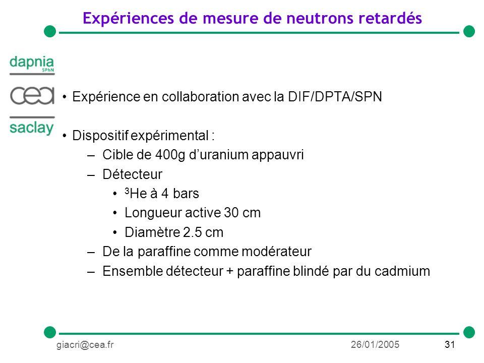 31giacri@cea.fr26/01/2005 Expériences de mesure de neutrons retardés Expérience en collaboration avec la DIF/DPTA/SPN Dispositif expérimental : –Cible de 400g duranium appauvri –Détecteur 3 He à 4 bars Longueur active 30 cm Diamètre 2.5 cm –De la paraffine comme modérateur –Ensemble détecteur + paraffine blindé par du cadmium