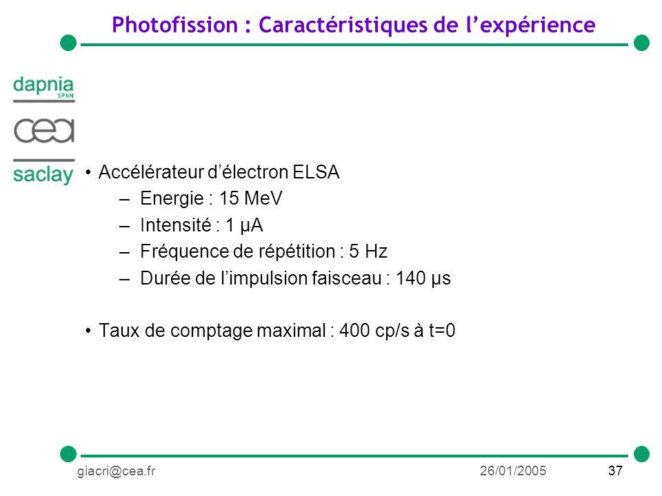 37giacri@cea.fr26/01/2005 Photofission : Caractéristiques de lexpérience Accélérateur délectron ELSA –Energie : 15 MeV –Intensité : 1 µA –Fréquence de répétition : 5 Hz –Durée de limpulsion faisceau : 140 µs Taux de comptage maximal : 400 cp/s à t=0