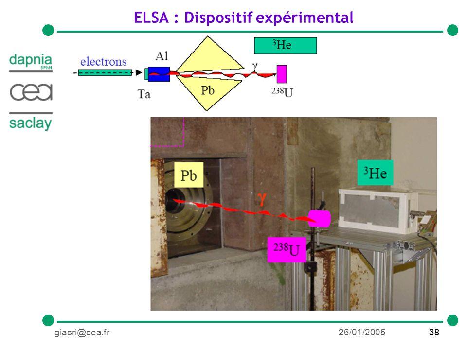 38giacri@cea.fr26/01/2005 ELSA : Dispositif expérimental