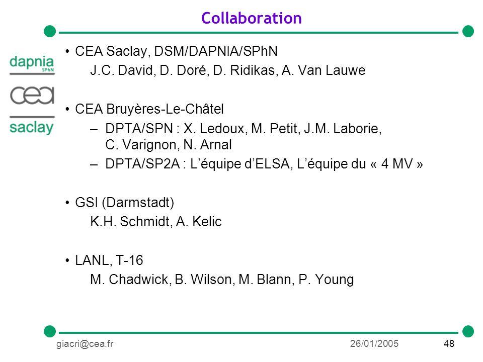 48giacri@cea.fr26/01/2005 Collaboration CEA Saclay, DSM/DAPNIA/SPhN J.C.