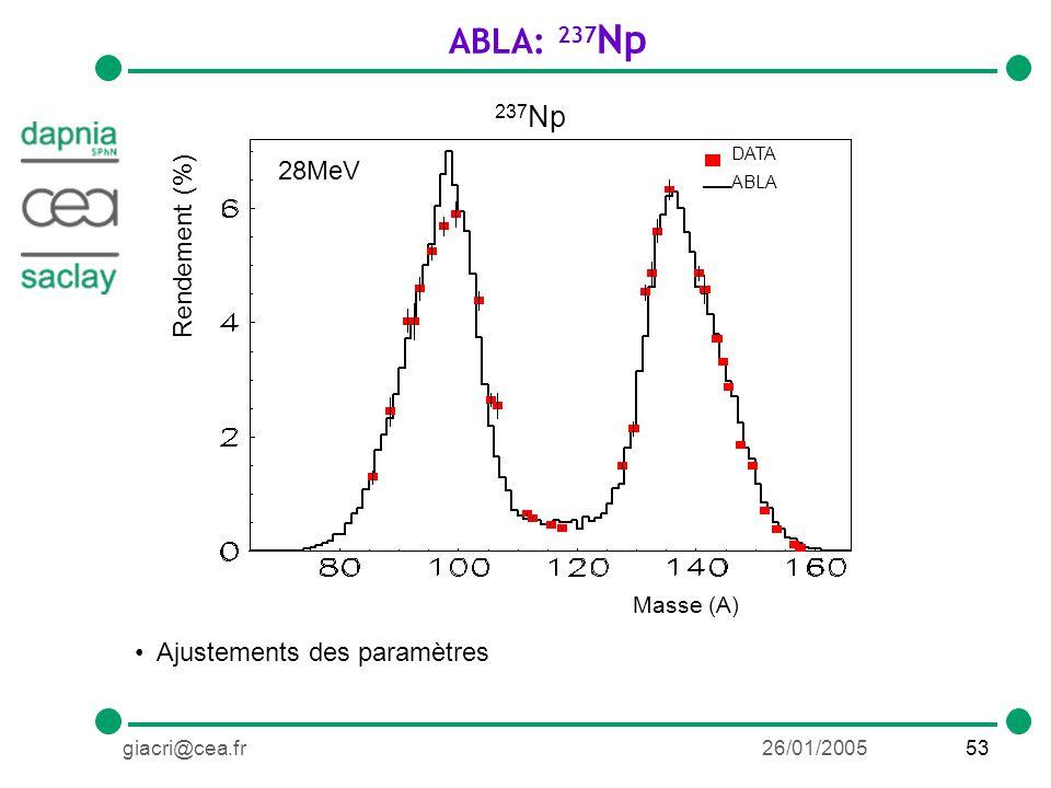 53giacri@cea.fr26/01/2005 ABLA: 237 Np Ajustements des paramètres 237 Np DATA ABLA Masse (A) Rendement (%) 28MeV