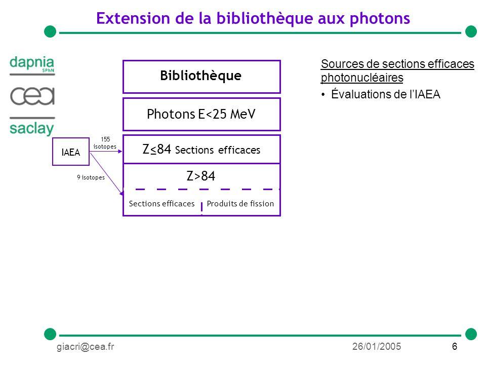 6giacri@cea.fr26/01/2005 Extension de la bibliothèque aux photons Bibliothèque Photons E<25 MeV Z84 Sections efficaces IAEA 155 isotopes Produits de fissionSections efficaces Z>84 9 isotopes Sources de sections efficaces photonucléaires Évaluations de lIAEA