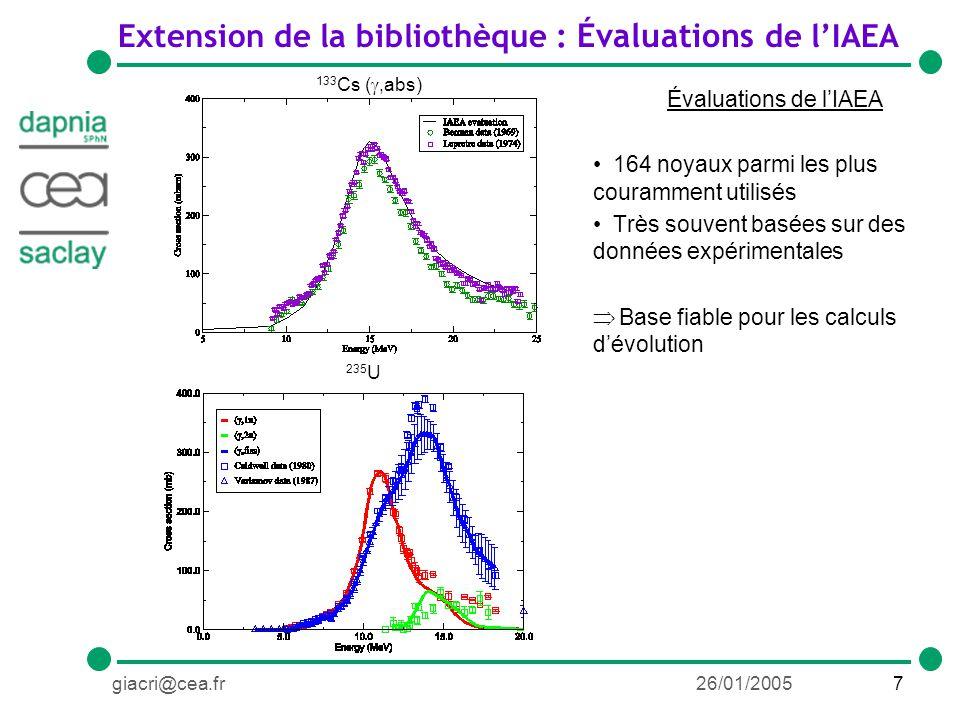 7giacri@cea.fr26/01/2005 235 U Extension de la bibliothèque : Évaluations de lIAEA 133 Cs (,abs) Évaluations de lIAEA 164 noyaux parmi les plus couramment utilisés Très souvent basées sur des données expérimentales Base fiable pour les calculs dévolution