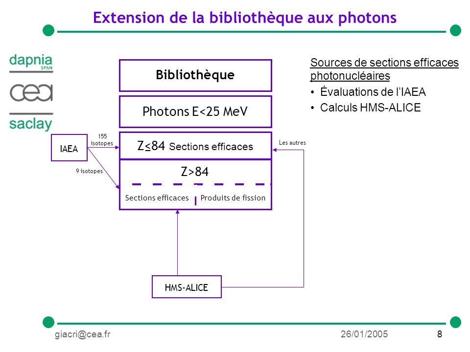 8giacri@cea.fr26/01/2005 Extension de la bibliothèque aux photons Bibliothèque Photons E<25 MeV Les autres HMS-ALICE Z84 Sections efficaces Produits de fissionSections efficaces Z>84 IAEA 155 isotopes 9 isotopes Sources de sections efficaces photonucléaires Évaluations de lIAEA Calculs HMS-ALICE