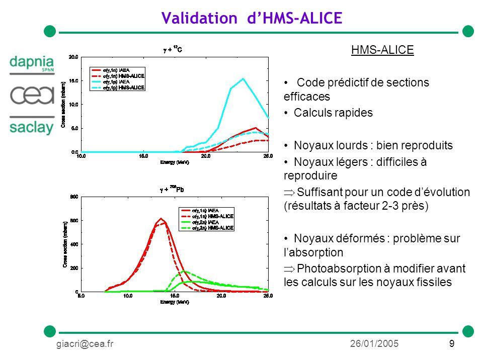 9giacri@cea.fr26/01/2005 Validation dHMS-ALICE HMS-ALICE Code prédictif de sections efficaces Calculs rapides Noyaux lourds : bien reproduits Noyaux légers : difficiles à reproduire Suffisant pour un code dévolution (résultats à facteur 2-3 près) Noyaux déformés : problème sur labsorption Photoabsorption à modifier avant les calculs sur les noyaux fissiles