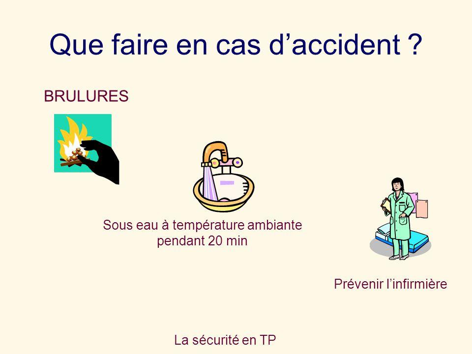 La sécurité en TP Que faire en cas daccident ? BRULURES Sous eau à température ambiante pendant 20 min Prévenir linfirmière