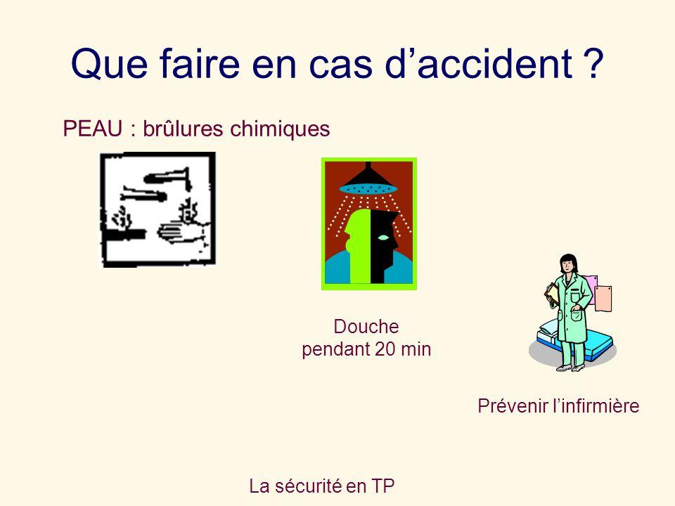 La sécurité en TP Que faire en cas daccident ? PEAU : brûlures chimiques Douche pendant 20 min Prévenir linfirmière