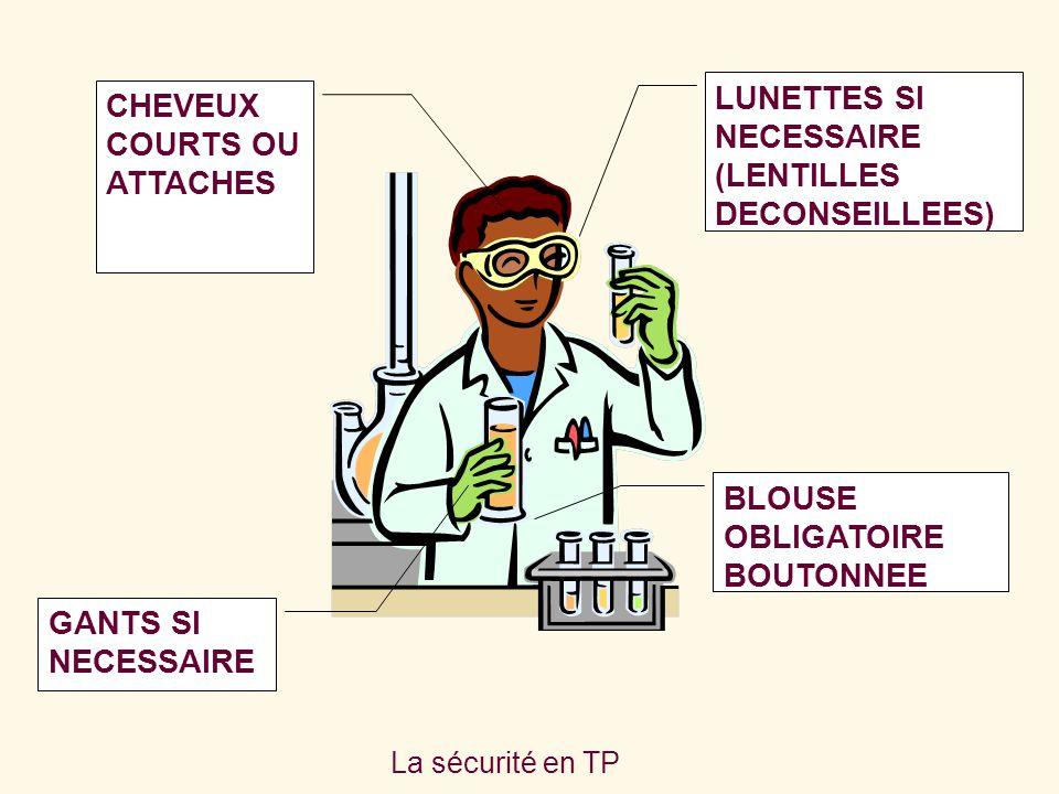 La sécurité en TP Xn - Nocif Produit nocif que ce soit par inhalation, ingestion ou pénétration cutanée, ces produits peuvent causer une intoxication.