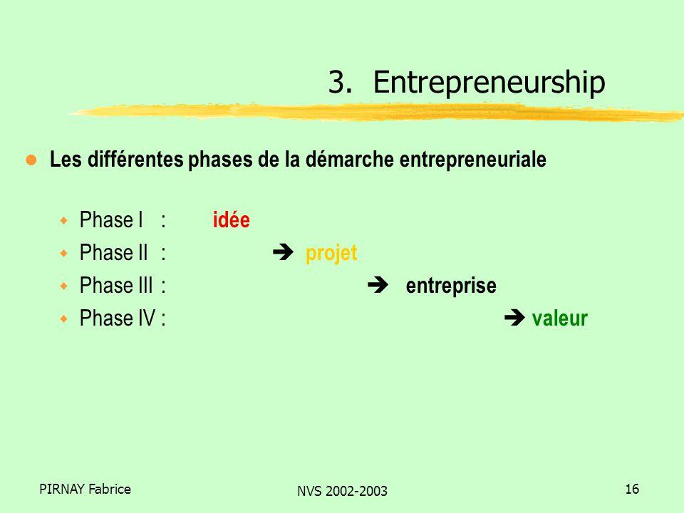 PIRNAY Fabrice NVS 2002-2003 16 l Les différentes phases de la démarche entrepreneuriale w Phase I : idée w Phase II: projet w Phase III : entreprise w Phase IV : valeur 3.