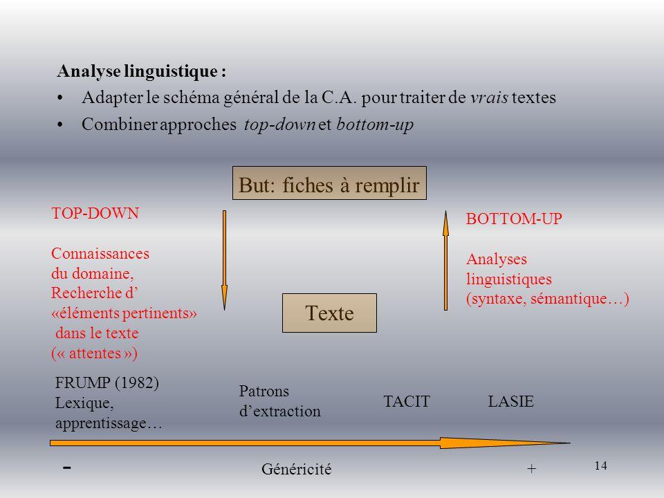 14 Analyse linguistique : Adapter le schéma général de la C.A. pour traiter de vrais textes Combiner approches top-down et bottom-up But: fiches à rem