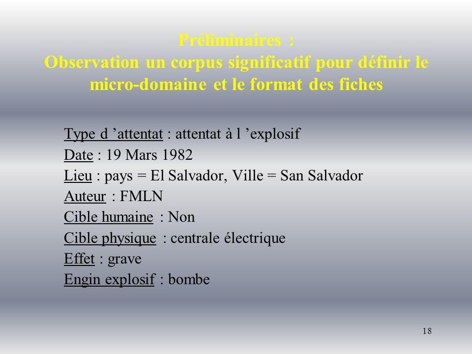 18 Préliminaires : Observation un corpus significatif pour définir le micro-domaine et le format des fiches Type d attentat : attentat à l explosif Da