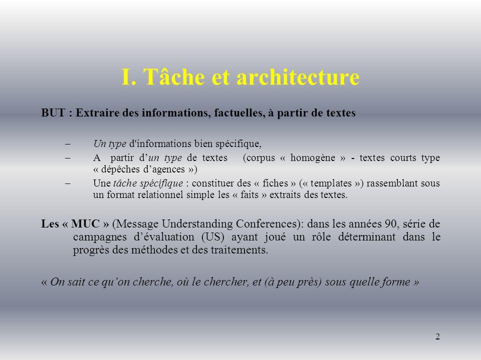 2 I. Tâche et architecture BUT : Extraire des informations, factuelles, à partir de textes –Un type d'informations bien spécifique, –A partir dun type