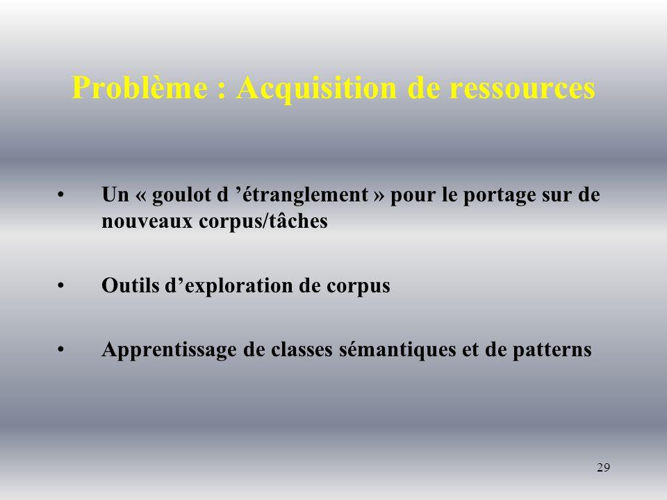 29 Problème : Acquisition de ressources Un « goulot d étranglement » pour le portage sur de nouveaux corpus/tâches Outils dexploration de corpus Apprentissage de classes sémantiques et de patterns