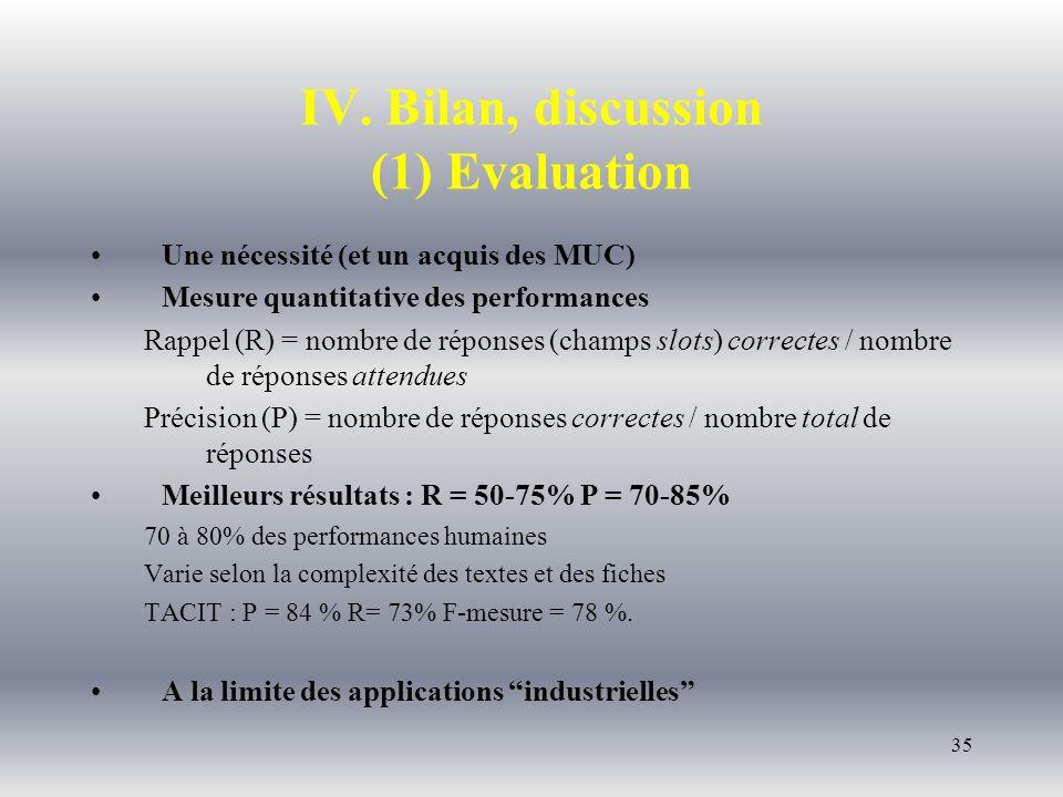 35 IV. Bilan, discussion (1) Evaluation Une nécessité (et un acquis des MUC) Mesure quantitative des performances Rappel (R) = nombre de réponses (cha