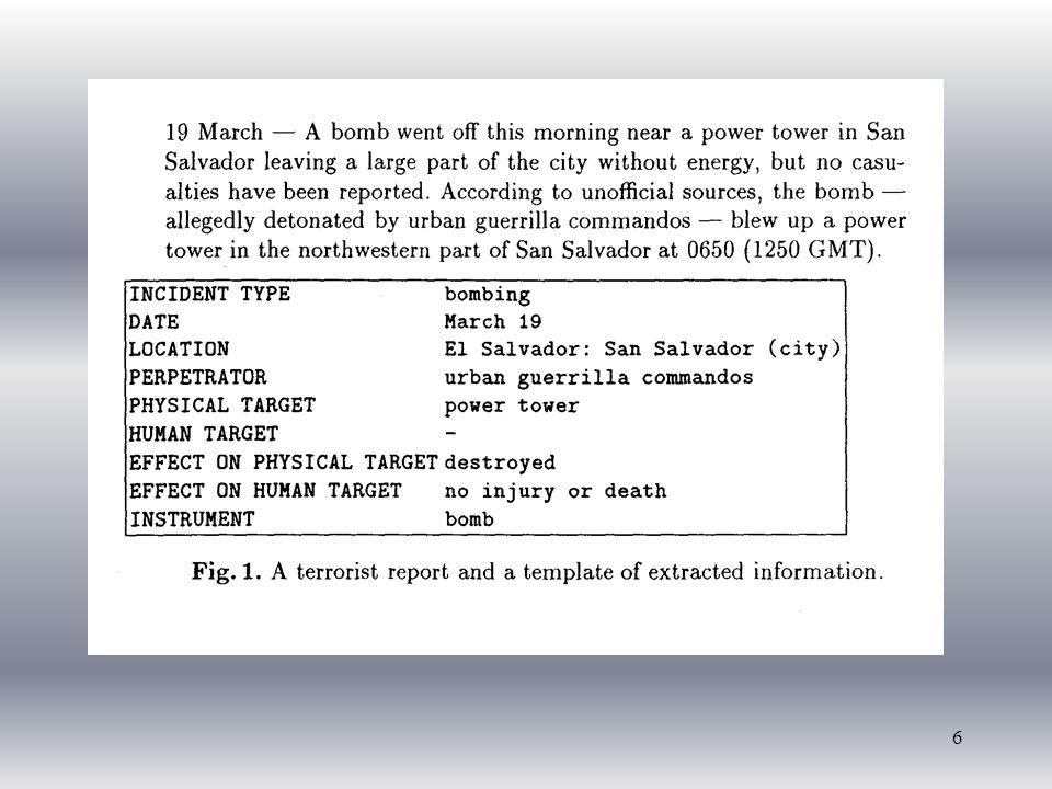 27 Etape 3 : Remplissage des Fiches Une bombe [ e1 Une bombe] [ EV1 a explosé ce matin], à [6:50 ] près_d [ e2 une centrale électrique ] à [ e3 San Salvador ].