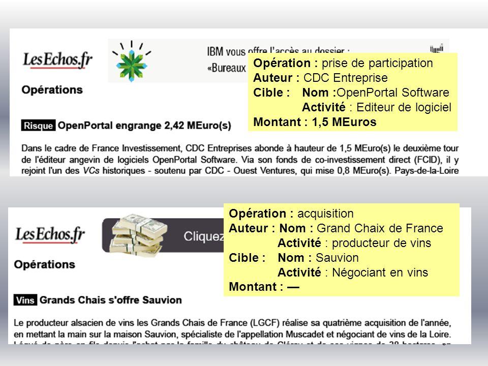 8 Opération : prise de participation Auteur : CDC Entreprise Cible : Nom :OpenPortal Software Activité : Editeur de logiciel Montant : 1,5 MEuros Opér