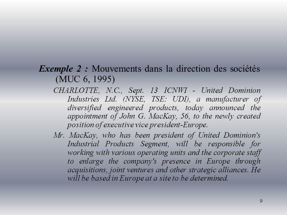 9 Exemple 2 : Mouvements dans la direction des sociétés (MUC 6, 1995) CHARLOTTE, N.C., Sept. 13 ICNWI United Dominion Industries Ltd. (NYSE, TSE: UDI)