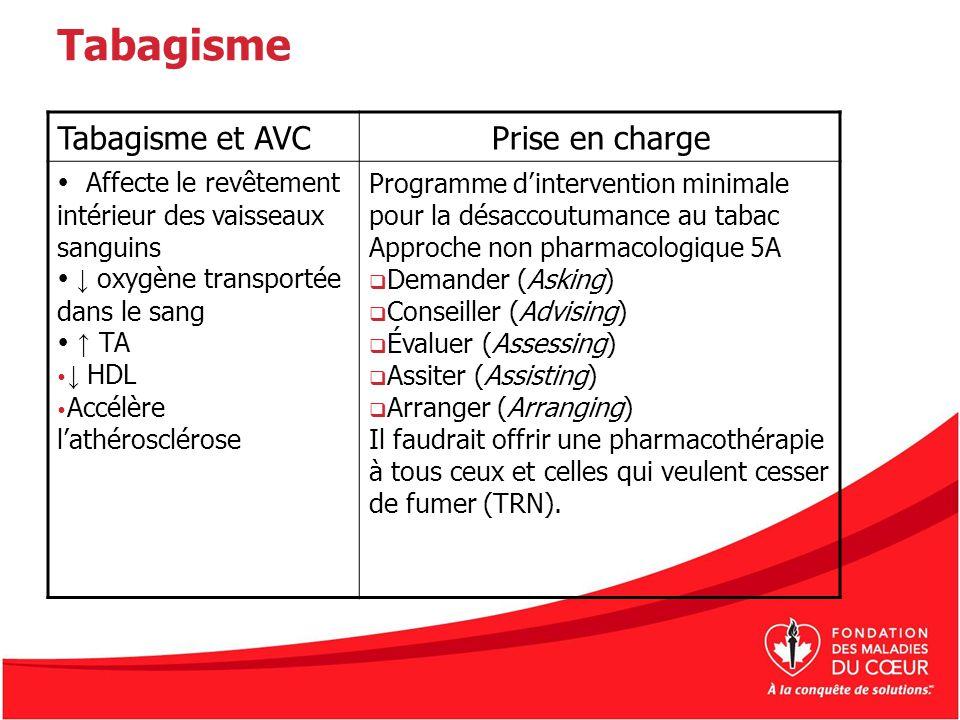 Tabagisme Tabagisme et AVCPrise en charge Affecte le revêtement intérieur des vaisseaux sanguins oxygène transportée dans le sang TA HDL Accélère lath