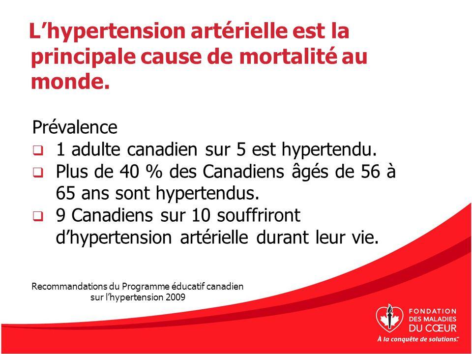 Recommandations du Programme éducatif canadien sur lhypertension 2009 Lhypertension artérielle est la principale cause de mortalité au monde. Prévalen