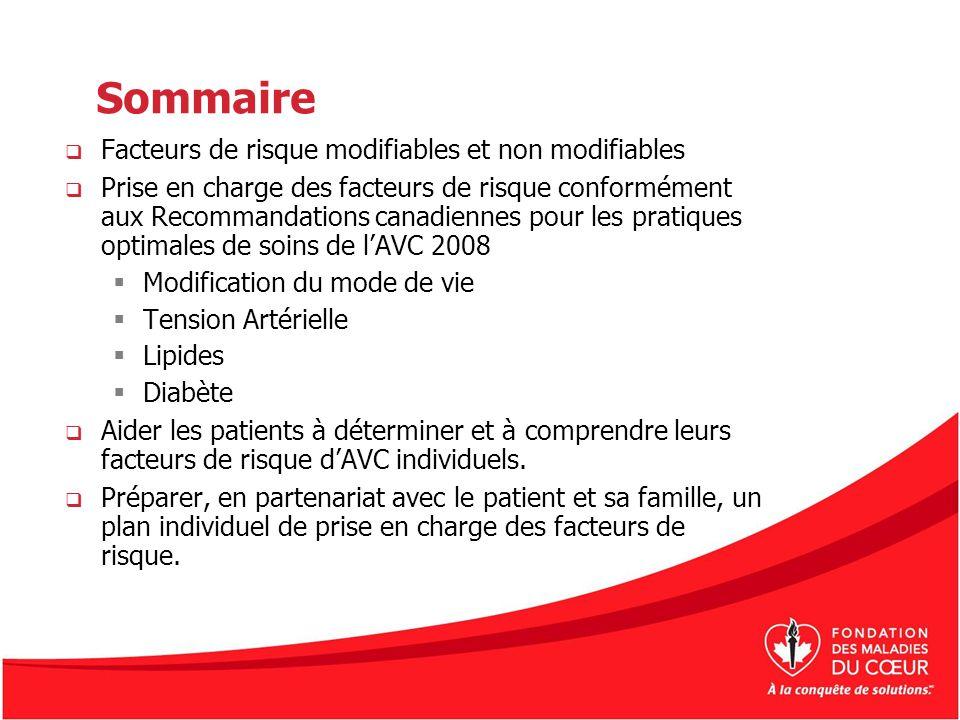 Sommaire Facteurs de risque modifiables et non modifiables Prise en charge des facteurs de risque conformément aux Recommandations canadiennes pour le