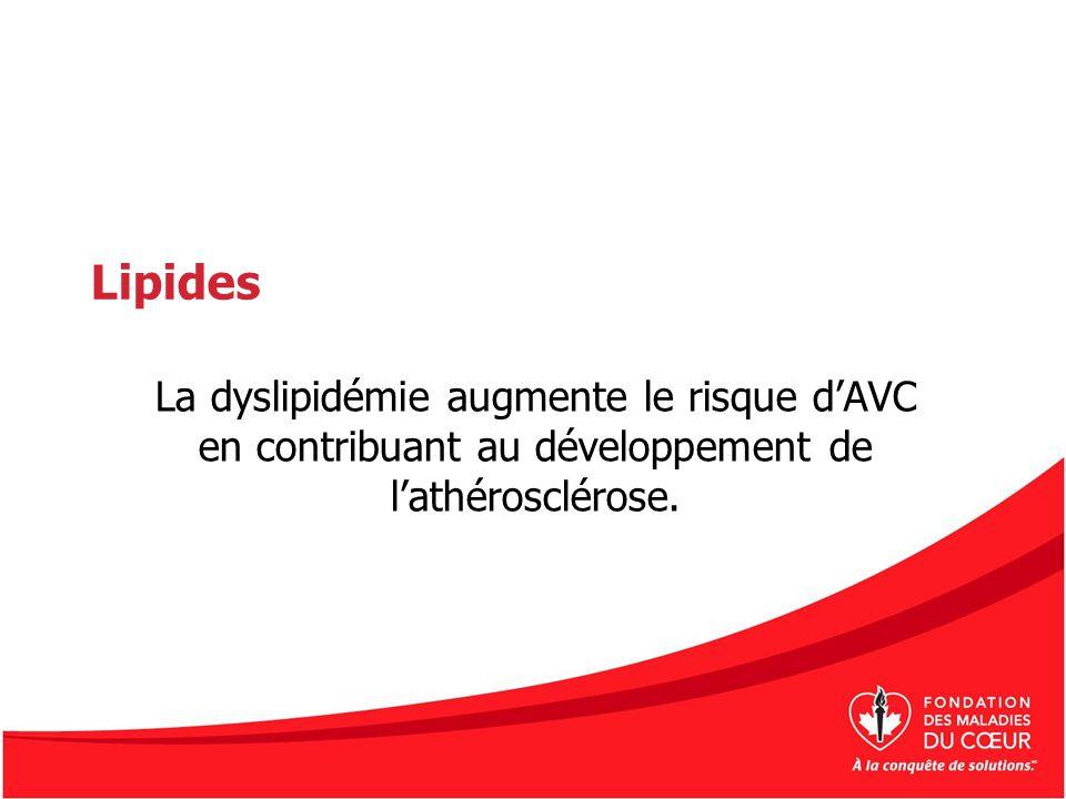 Lipides La dyslipidémie augmente le risque dAVC en contribuant au développement de lathérosclérose.