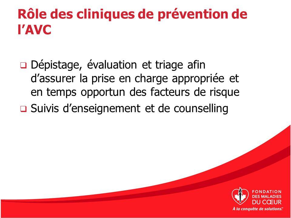 Rôle des cliniques de prévention de lAVC Dépistage, évaluation et triage afin dassurer la prise en charge appropriée et en temps opportun des facteurs
