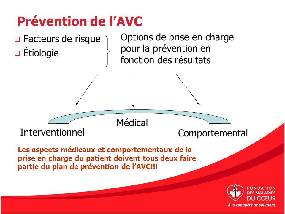 Prévention de lAVC Facteurs de risque Étiologie Options de prise en charge pour la prévention en fonction des résultats Interventionnel Médical Compor