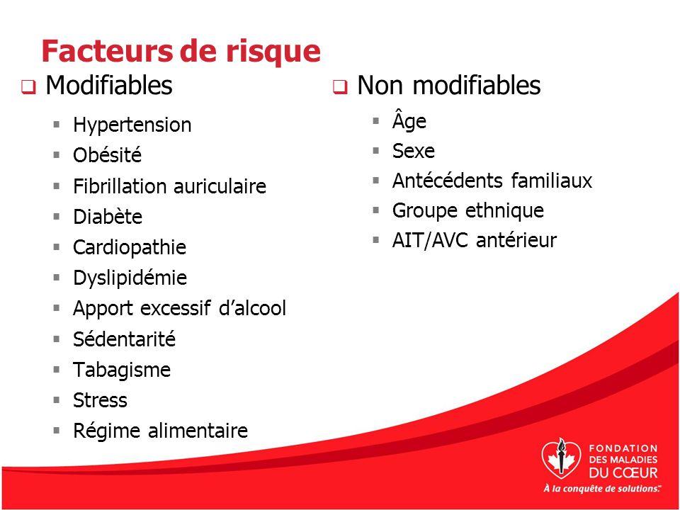Facteurs de risque Hypertension Obésité Fibrillation auriculaire Diabète Cardiopathie Dyslipidémie Apport excessif dalcool Sédentarité Tabagisme Stres