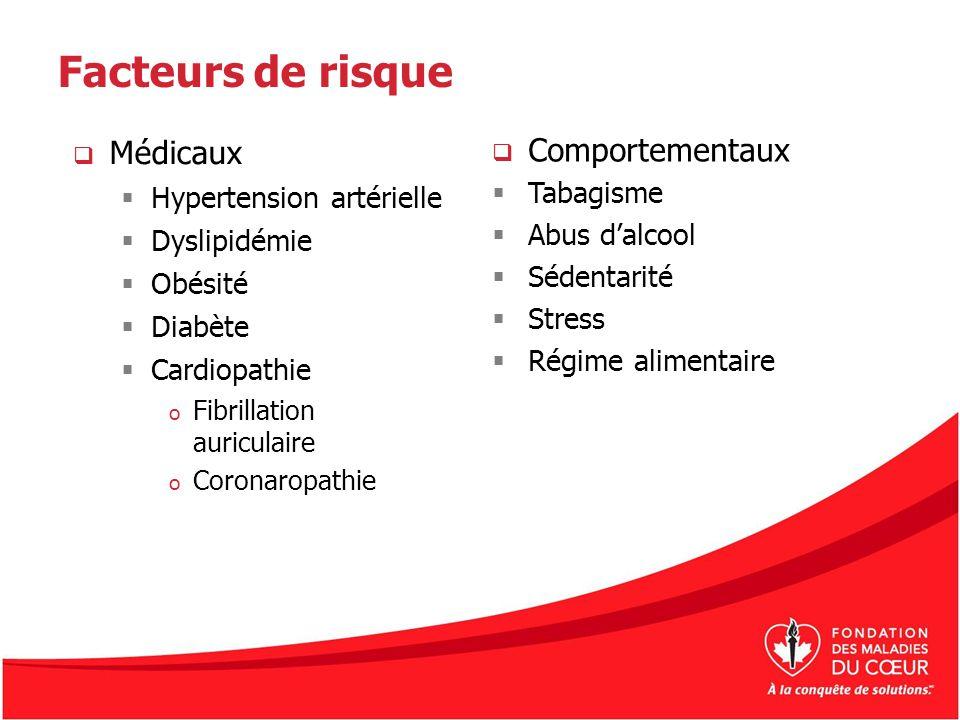 Facteurs de risque Médicaux Hypertension artérielle Dyslipidémie Obésité Diabète Cardiopathie o Fibrillation auriculaire o Coronaropathie Comportement