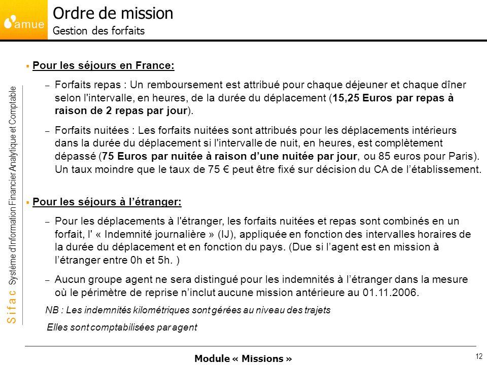 Module « Missions » S i f a c Système dInformation Financier Analytique et Comptable 12 Pour les séjours en France: – Forfaits repas : Un remboursemen