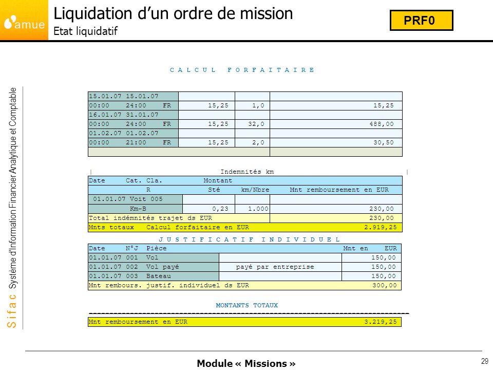 Module « Missions » S i f a c Système dInformation Financier Analytique et Comptable 29 C A L C U L F O R F A I T A I R E Liquidation dun ordre de mis