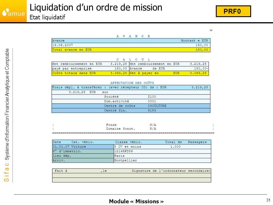 Module « Missions » S i f a c Système dInformation Financier Analytique et Comptable 31 Liquidation dun ordre de mission Etat liquidatif PRF0