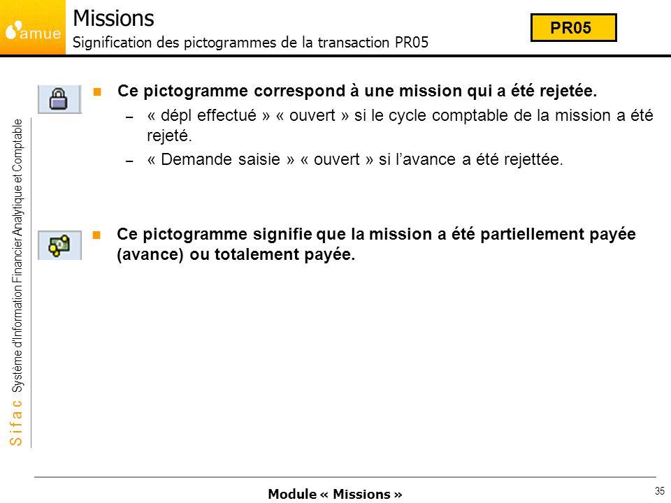 Module « Missions » S i f a c Système dInformation Financier Analytique et Comptable 35 Ce pictogramme correspond à une mission qui a été rejetée. – «