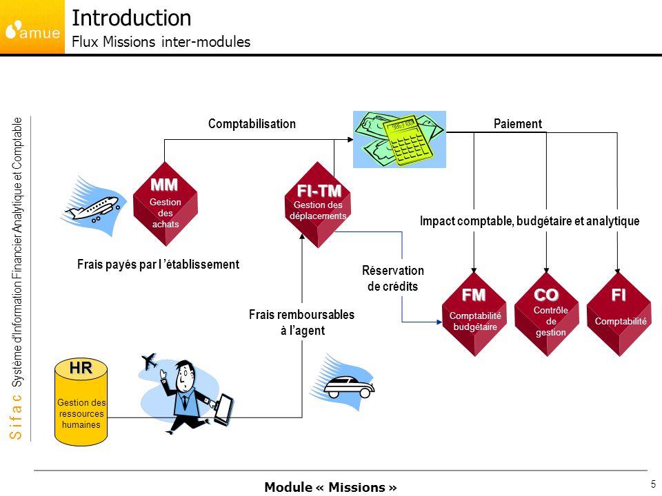 Module « Missions » S i f a c Système dInformation Financier Analytique et Comptable 5 Gestion des ressources humaines HR Gestion des déplacements FI-