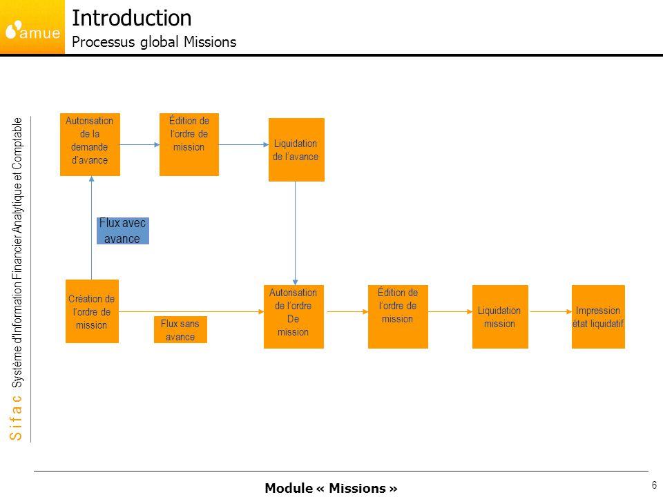 Module « Missions » S i f a c Système dInformation Financier Analytique et Comptable 6 Introduction Processus global Missions Création de lordre de mi