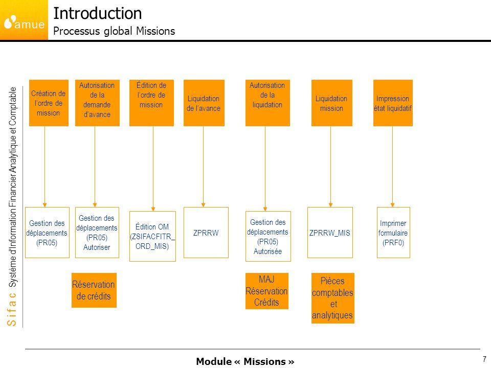 Module « Missions » S i f a c Système dInformation Financier Analytique et Comptable 8 Sommaire Introduction Gestion des agents Ordres de mission Liquidation dun ordre de mission Consultation et édition Synthèse Conclusion
