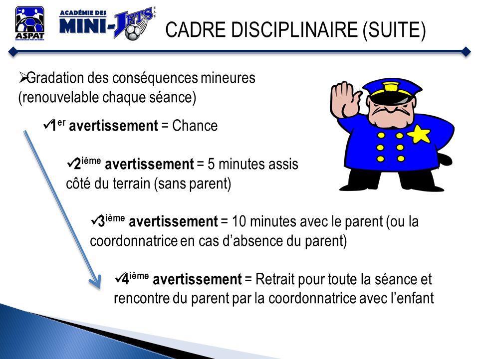 CADRE DISCIPLINAIRE (SUITE) Gradation des conséquences mineures (renouvelable chaque séance) 1 er avertissement = Chance 2 ième avertissement = 5 minu