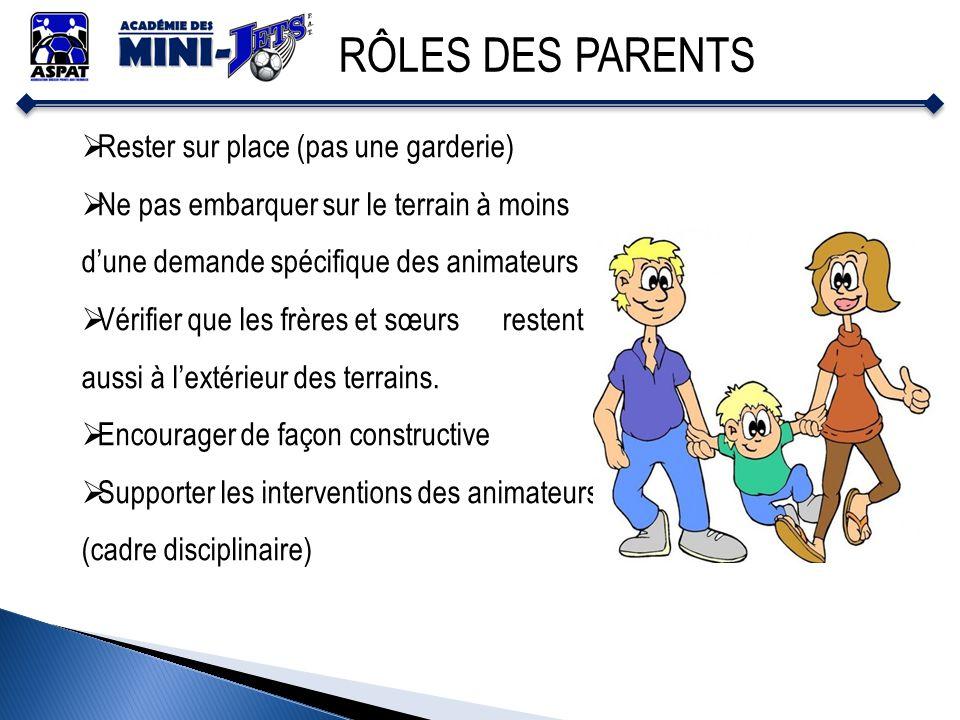 RÔLES DES PARENTS Rester sur place (pas une garderie) Ne pas embarquer sur le terrain à moins dune demande spécifique des animateurs Vérifier que les