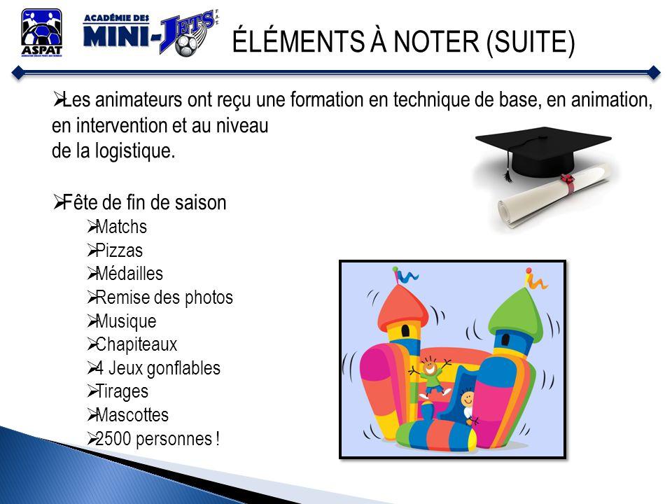 ÉLÉMENTS À NOTER (SUITE) Les animateurs ont reçu une formation en technique de base, en animation, en intervention et au niveau de la logistique. Fête