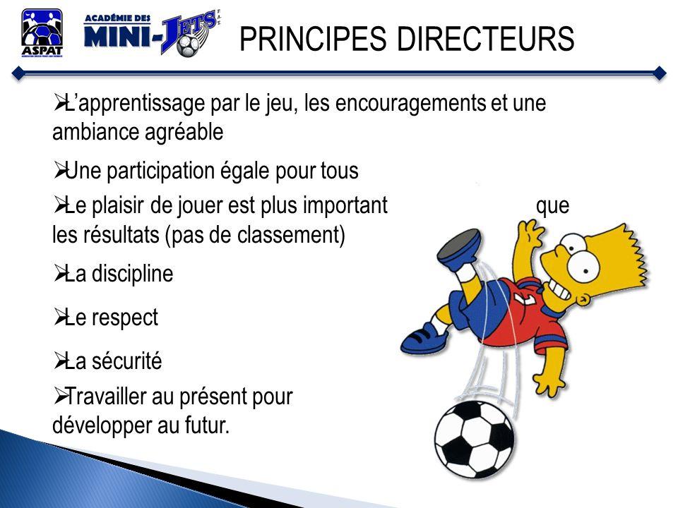 PRINCIPES DIRECTEURS Lapprentissage par le jeu, les encouragements et une ambiance agréable Une participation égale pour tous Le plaisir de jouer est