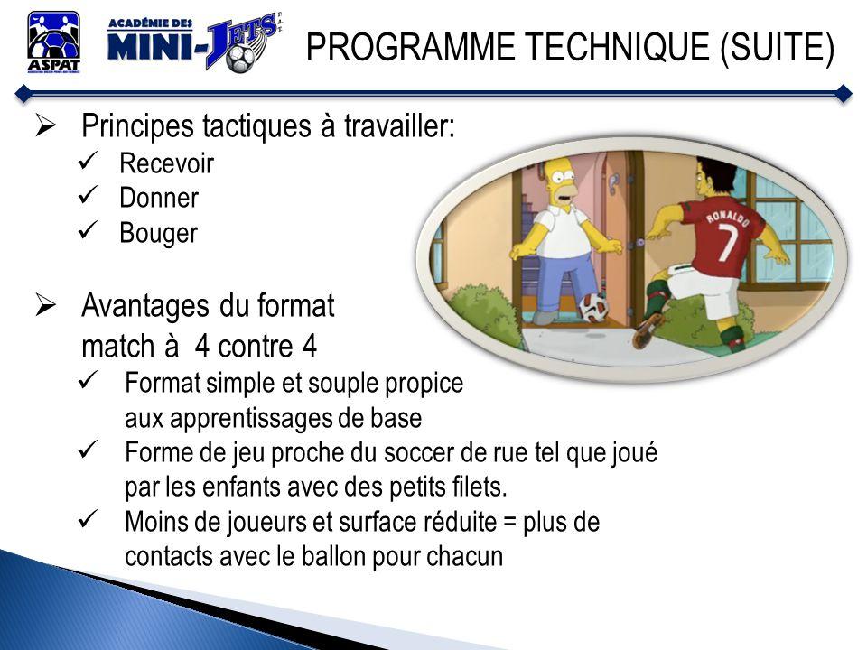 PROGRAMME TECHNIQUE (SUITE) Principes tactiques à travailler: Recevoir Donner Bouger Avantages du format de match à 4 contre 4 Format simple et souple