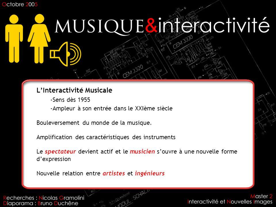 LInteractivité Musicale -Sens dès 1955 -Ampleur à son entrée dans le XXIème siècle Bouleversement du monde de la musique.
