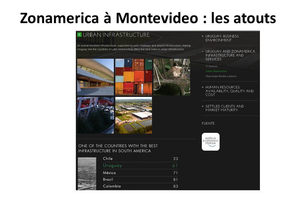 Zonamerica à Montevideo : les atouts de la situation