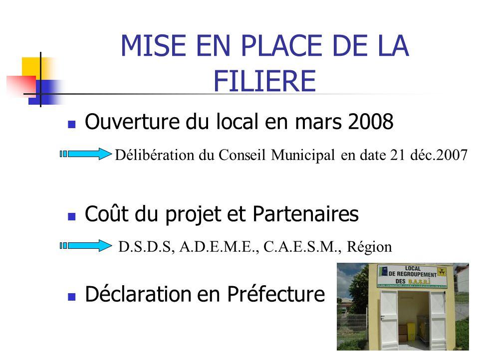 MISE EN PLACE DE LA FILIERE Ouverture du local en mars 2008 Délibération du Conseil Municipal en date 21 déc.2007 Coût du projet et Partenaires D.S.D.S, A.D.E.M.E., C.A.E.S.M., Région Déclaration en Préfecture