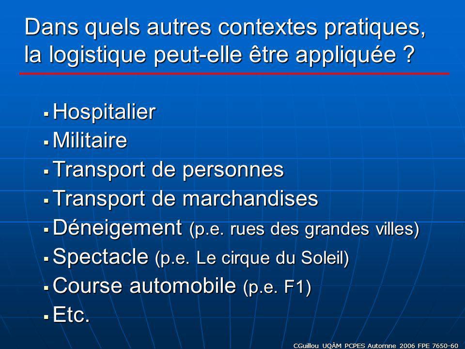 CGuillou UQÀM PCPES Automne 2006 FPE 7650-60 Dans quels autres contextes pratiques, la logistique peut-elle être appliquée ? Hospitalier Hospitalier M