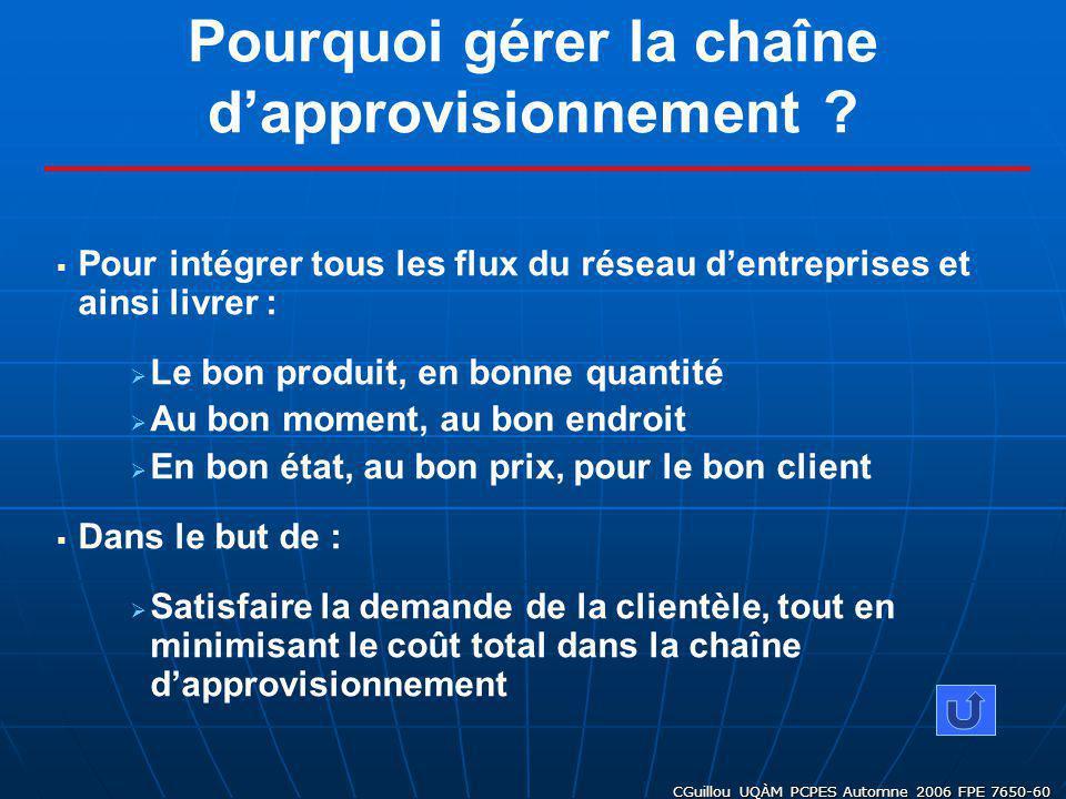 CGuillou UQÀM PCPES Automne 2006 FPE 7650-60 Pourquoi gérer la chaîne dapprovisionnement .