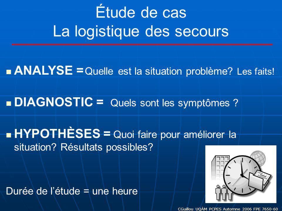 CGuillou UQÀM PCPES Automne 2006 FPE 7650-60 Étude de cas La logistique des secours ANALYSE = Quelle est la situation problème? Les faits! DIAGNOSTIC