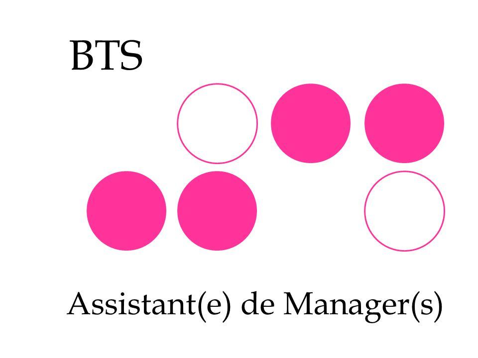 Choisir Assistant de manager, cest : Suivre et réussir ses études supérieures Intégrer le monde du travail (stages, actions professionnelles) Intégrer directement le monde professionnel, après le BTS, en tant quAssistant de Manager.