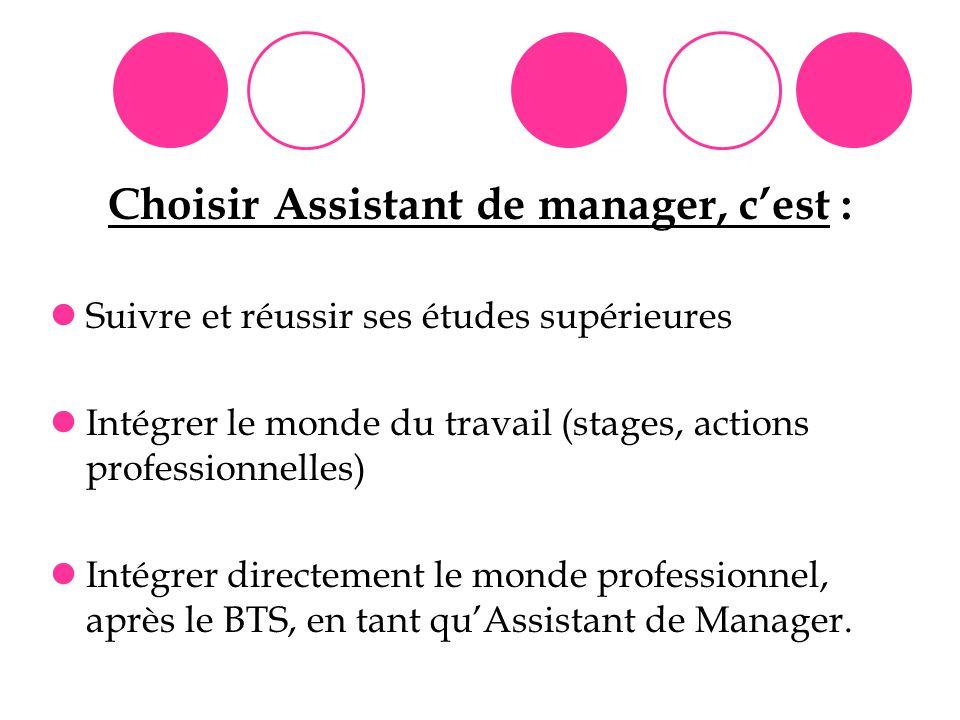 Choisir Assistant de manager, cest : Suivre et réussir ses études supérieures Intégrer le monde du travail (stages, actions professionnelles) Intégrer